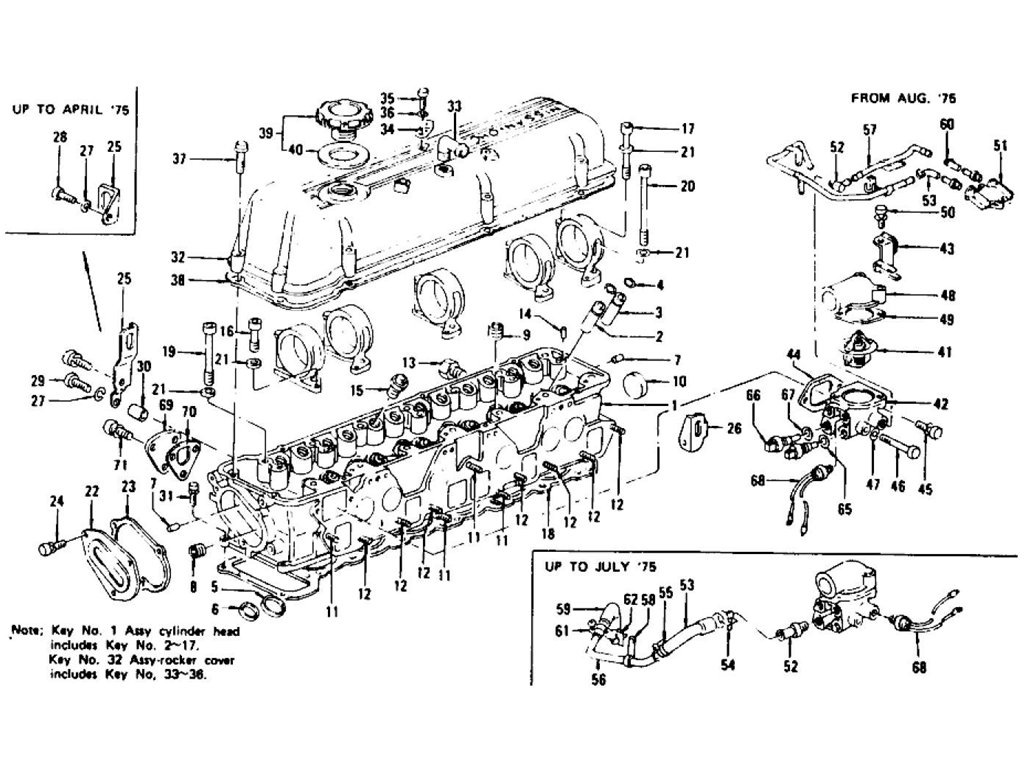 Cylinder Head, Rocker Cover & Thermostat L28E