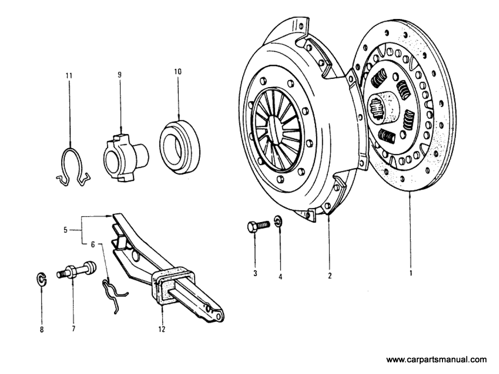 Clutch Cover,Clutch Disc & Release Parts
