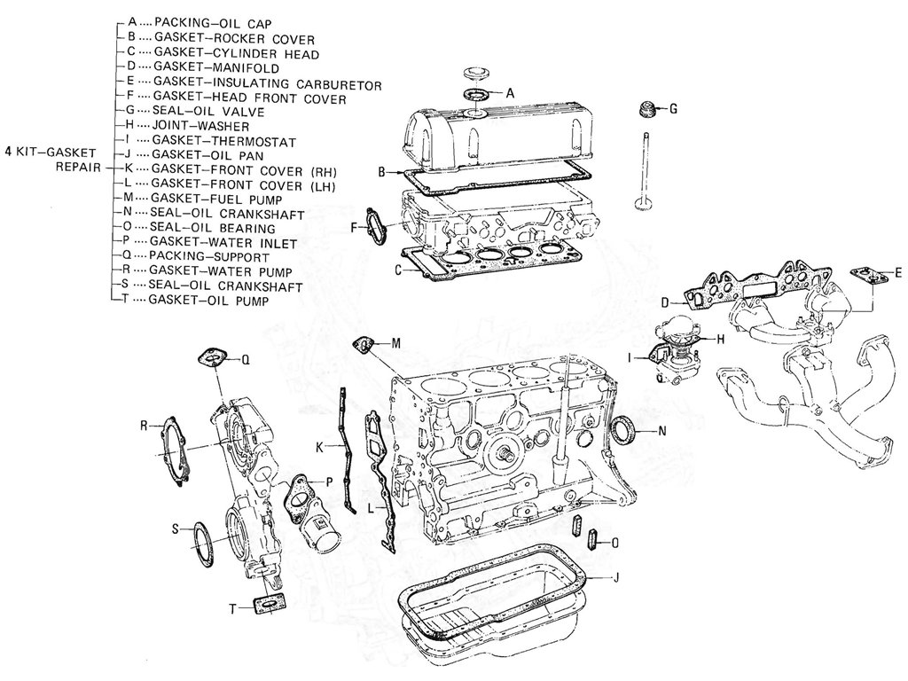 Engine Gasket Kit (L16) (From Jul.-'69)