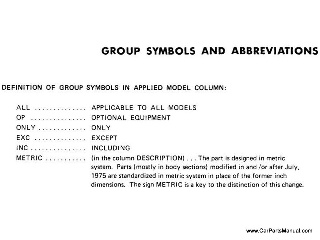 Group Symbols and Abbrevations