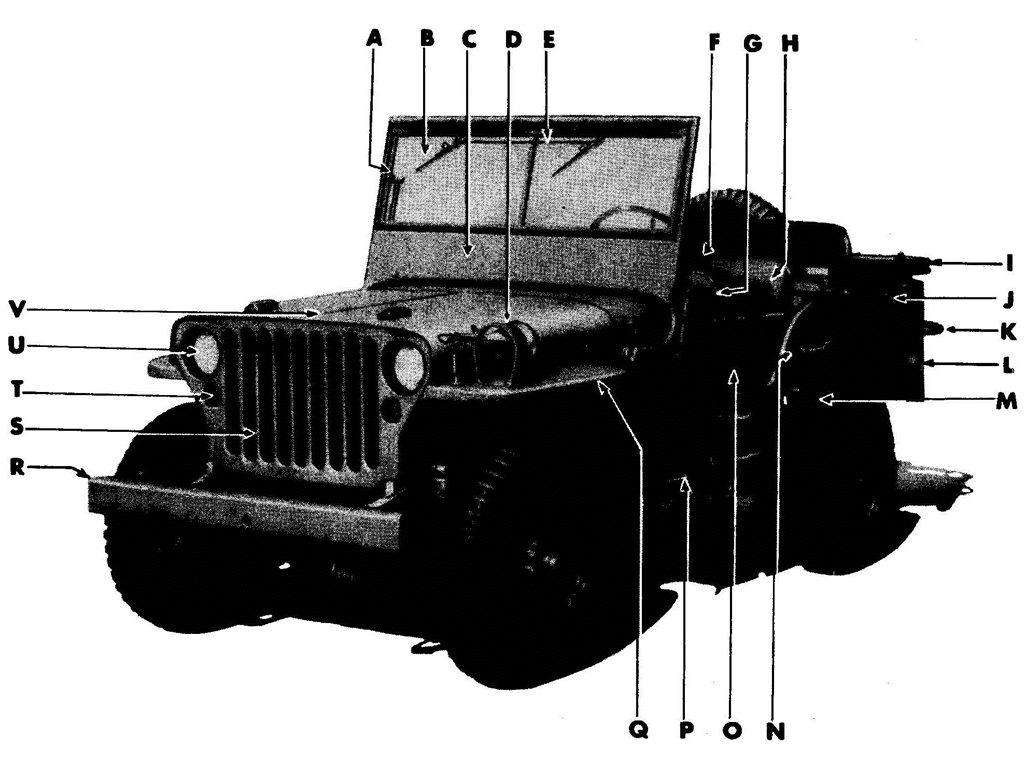 1811a Manua Auto Electrical Wiring Diagram Bladez Xtr Electric Scooter Schematics Willys Jeep Mb 3 4 Front View