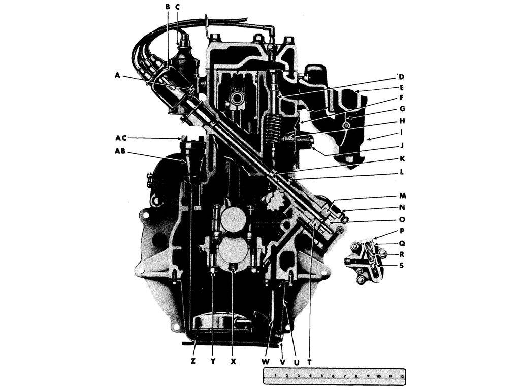 ENGINE, CROSS SECTIONAL, END VIEW